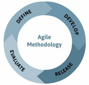blog-images-agile3